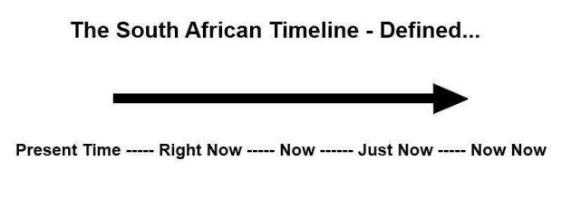 South Africa timeline